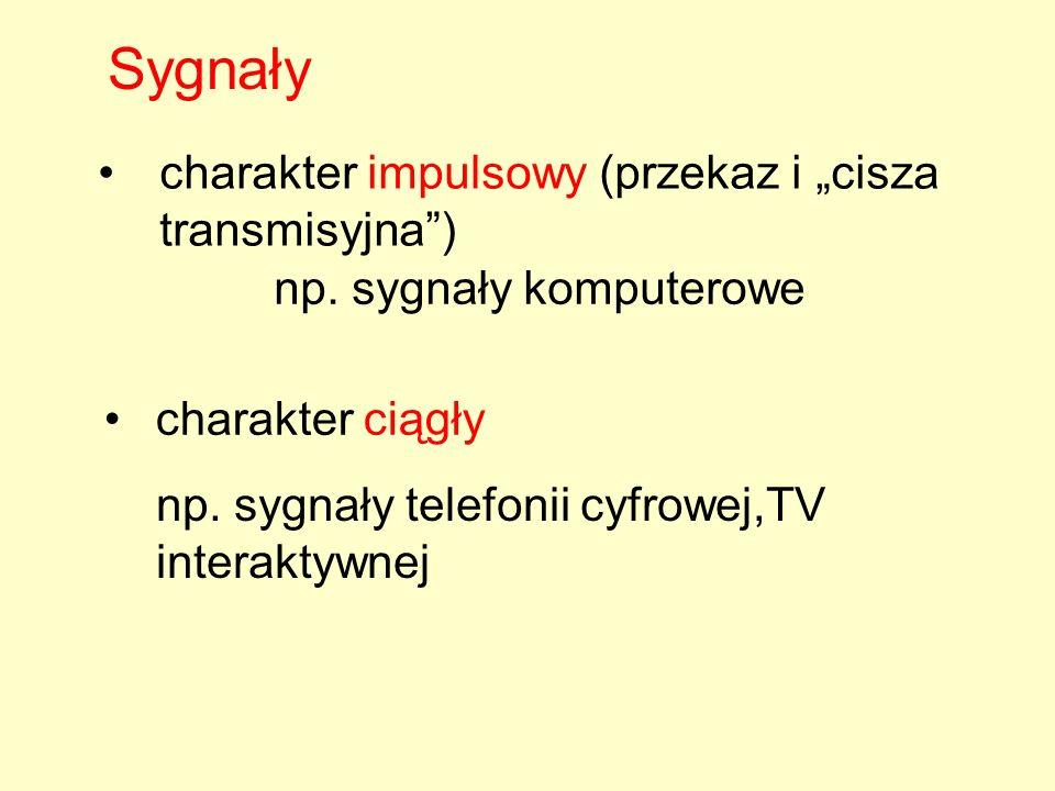 np. sygnały komputerowe Sygnały charakter impulsowy (przekaz i cisza transmisyjna) np. sygnały telefonii cyfrowej,TV interaktywnej charakter ciągły