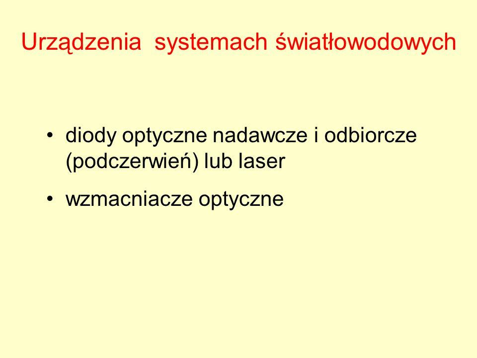 Urządzenia systemach światłowodowych diody optyczne nadawcze i odbiorcze (podczerwień) lub laser wzmacniacze optyczne
