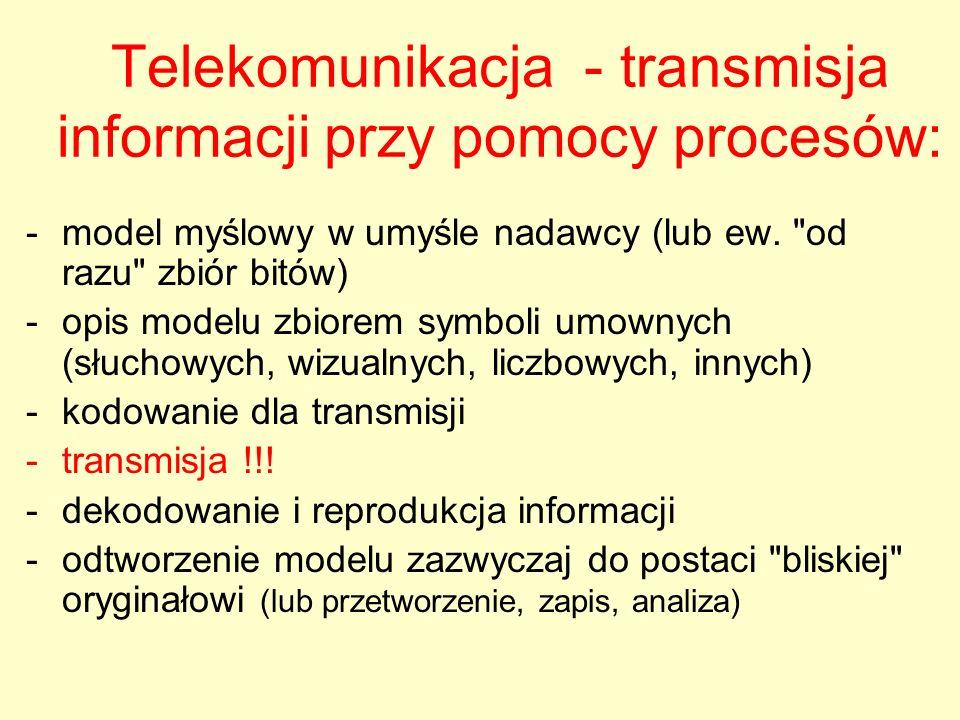 Rys historyczny - przesył informacji 1837 – Samuel Morse – telegraf –kod Morse – alfabet – kod czwórkowy kropka, kreska, spacja literowa, spacja słowna ··· --- ··· SOS łączność przewodowa 1864 - Maxwell – elektromagnetyczna teoria światła – istnienie fal radiowych 1896-1901 – Marconi – łączność bezprzewodowa – (Tesla, Popow)