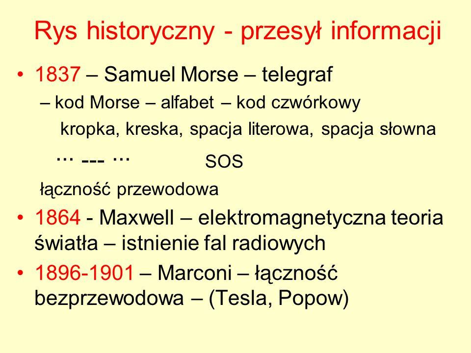 Rys historyczny - przesył informacji 1837 – Samuel Morse – telegraf –kod Morse – alfabet – kod czwórkowy kropka, kreska, spacja literowa, spacja słown