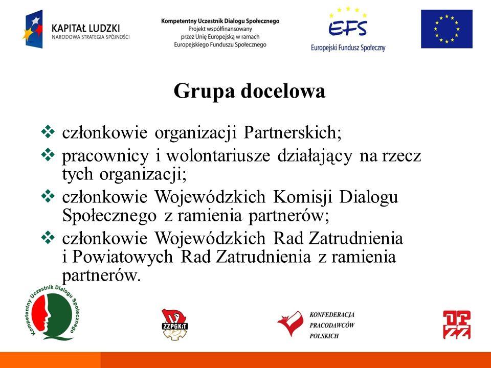 Konferencje, kursy i seminaria organizowane w ramach Projektu KOMPETENTNY UCZESTNIK DIALOGU SPOŁECZNEGO