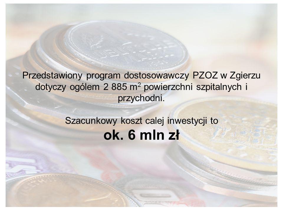 Przedstawiony program dostosowawczy PZOZ w Zgierzu dotyczy ogólem 2 885 m 2 powierzchni szpitalnych i przychodni. Szacunkowy koszt calej inwestycji to