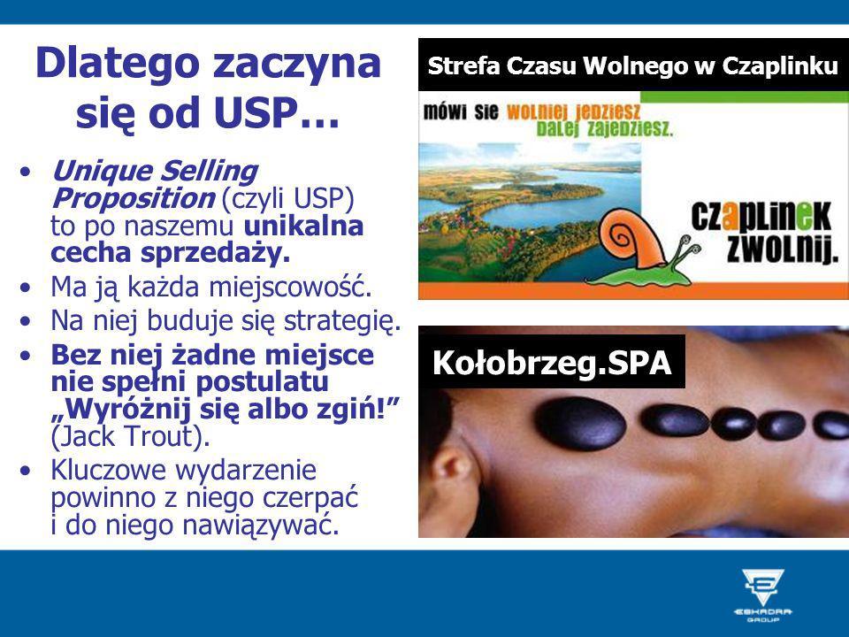 Dlatego zaczyna się od USP… Kołobrzeg.SPA Strefa Czasu Wolnego w Czaplinku Unique Selling Proposition (czyli USP) to po naszemu unikalna cecha sprzeda