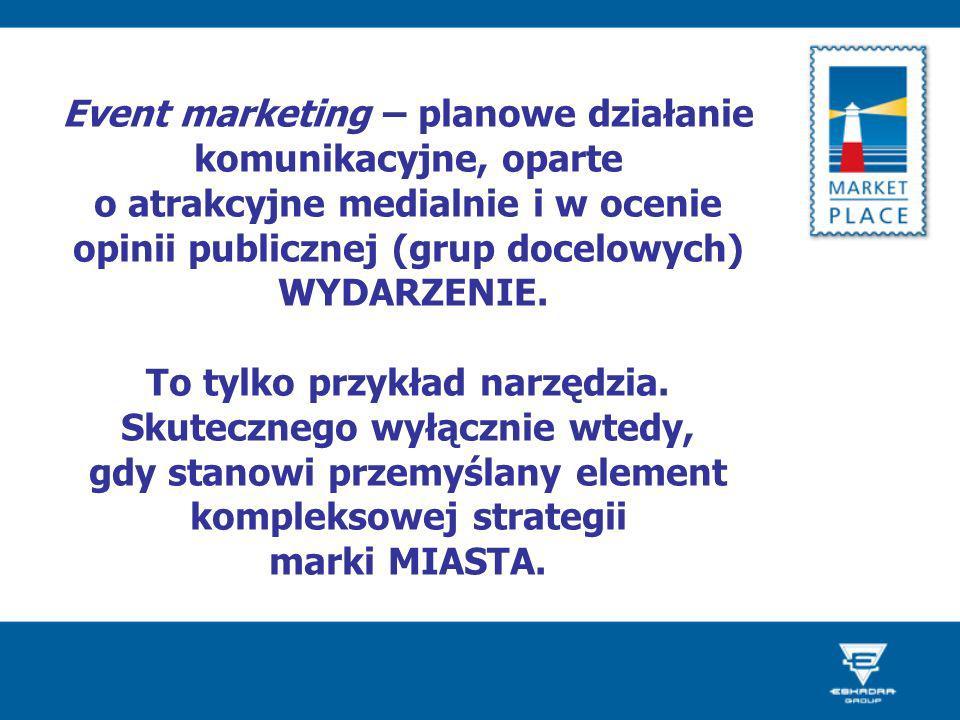 Event marketing – planowe działanie komunikacyjne, oparte o atrakcyjne medialnie i w ocenie opinii publicznej (grup docelowych) WYDARZENIE. To tylko p