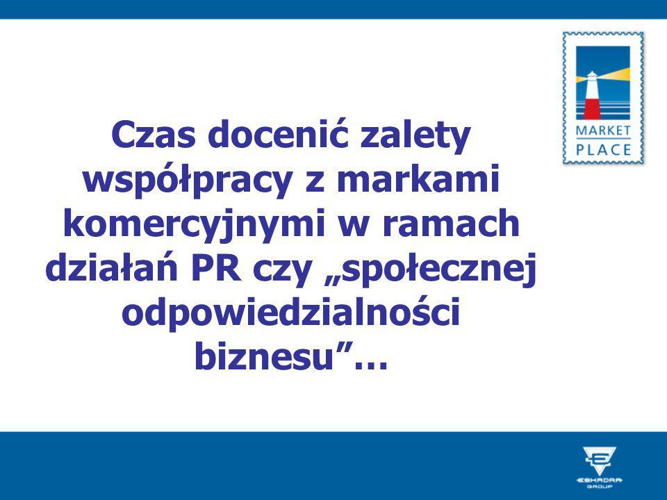 Czas docenić zalety współpracy z markami komercyjnymi w ramach działań PR czy społecznej odpowiedzialności biznesu…