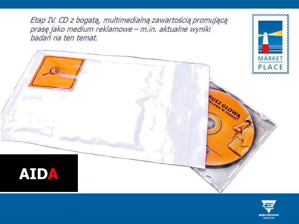 Etap IV.CD z bogatą, multimedialną zawartością promującą prasę jako medium reklamowe – m.in.