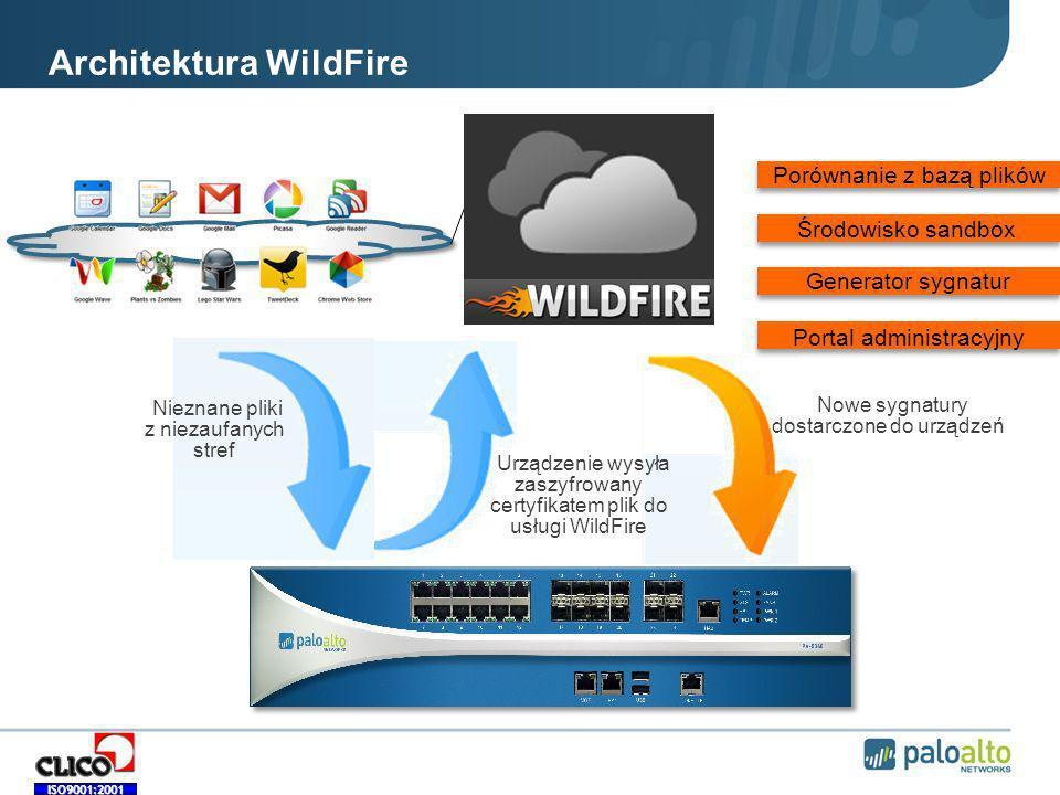 ISO9001:2001 Architektura WildFire Nieznane pliki z niezaufanych stref Porównanie z bazą plików Środowisko sandbox Generator sygnatur Portal administracyjny Urządzenie wysyła zaszyfrowany certyfikatem plik do usługi WildFire Nowe sygnatury dostarczone do urządzeń
