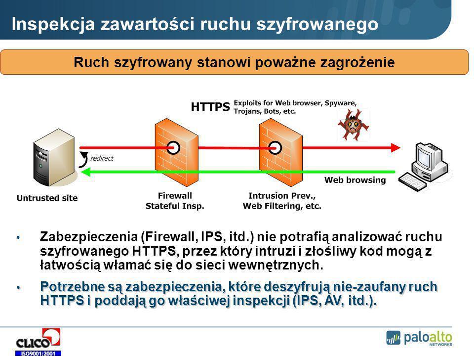 ISO9001:2001 Inspekcja zawartości ruchu szyfrowanego Zabezpieczenia (Firewall, IPS, itd.) nie potrafią analizować ruchu szyfrowanego HTTPS, przez który intruzi i złośliwy kod mogą z łatwością włamać się do sieci wewnętrznych.