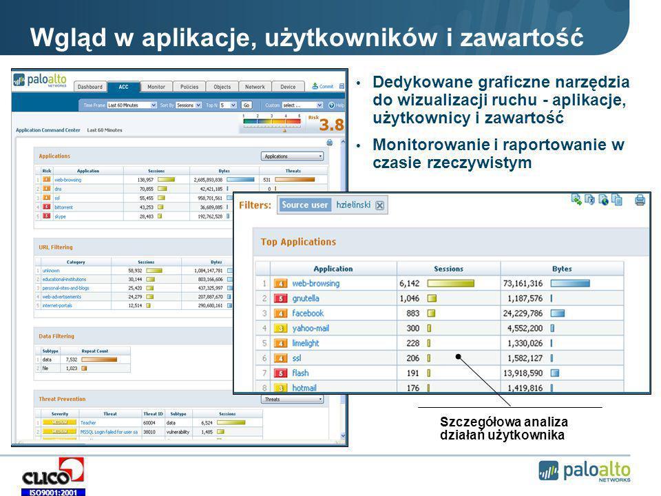 ISO9001:2001 Wgląd w aplikacje, użytkowników i zawartość Dedykowane graficzne narzędzia do wizualizacji ruchu - aplikacje, użytkownicy i zawartość Monitorowanie i raportowanie w czasie rzeczywistym Szczegółowa analiza działań użytkownika