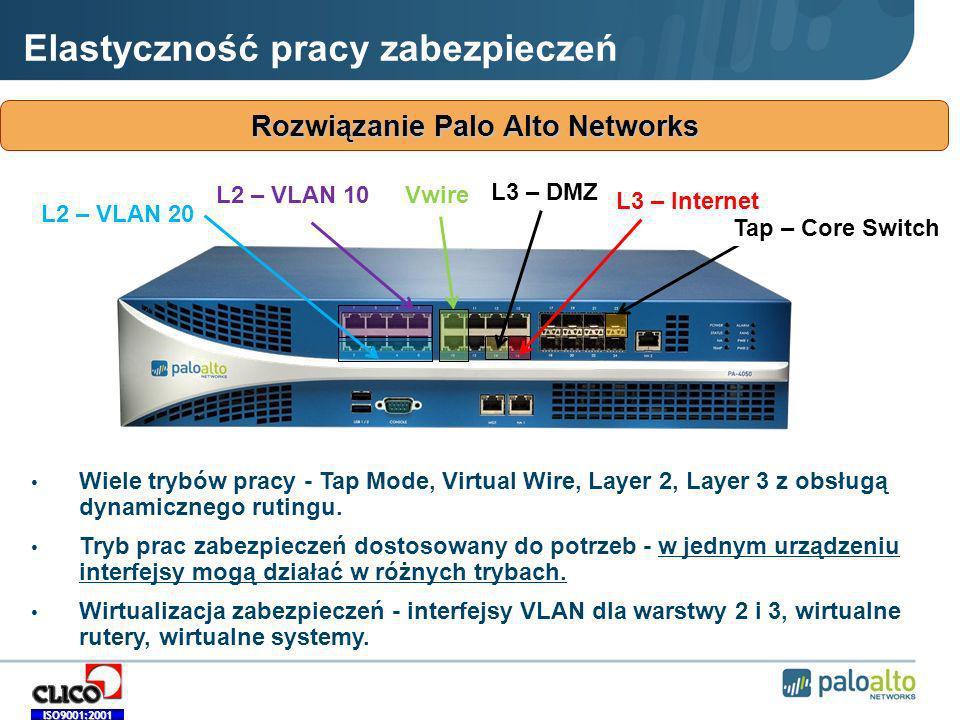 ISO9001:2001 Rozwiązanie Palo Alto Networks Elastyczność pracy zabezpieczeń L2 – VLAN 10 L2 – VLAN 20 L3 – DMZ L3 – Internet Vwire Wiele trybów pracy - Tap Mode, Virtual Wire, Layer 2, Layer 3 z obsługą dynamicznego rutingu.