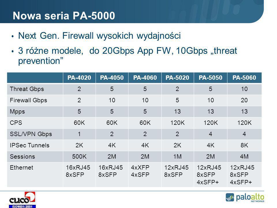 ISO9001:2001 Nowa seria PA-5000 Next Gen.