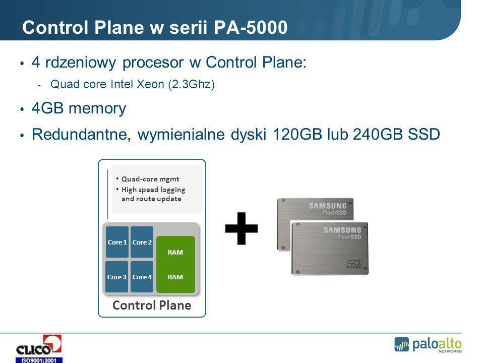 ISO9001:2001 Control Plane w serii PA-5000 4 rdzeniowy procesor w Control Plane: - Quad core Intel Xeon (2.3Ghz) 4GB memory Redundantne, wymienialne dyski 120GB lub 240GB SSD Quad-core mgmt High speed logging and route update Control Plane Core 1 RAM Core 2 Core 3 Core 4 + RAM