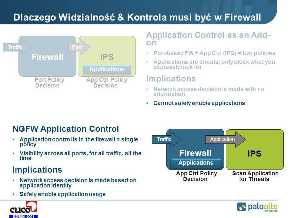 ISO9001:2001 System operacyjny PAN-OS FUNKCJE BEZPIECZEŃSTWA Firewall poziomu sieci i aplikacji Inspekcja ruchu SSL, SSH NAT (portów, adresów) Zarządzanie pasmem - DiffServ - QoS (8 kolejek per interfejs wyjściowy) Technologie ochrony - App-ID, User-ID, Content-ID Kontrola zawartości - Anty-Wirus - IPS i Anty-Spyware - Web Filtering - Data & File Filtering Transparentne uwierzytelnianie i kontrola użytkowników IPSec VPN - Route-based VPN (site-to-site) SSL VPN