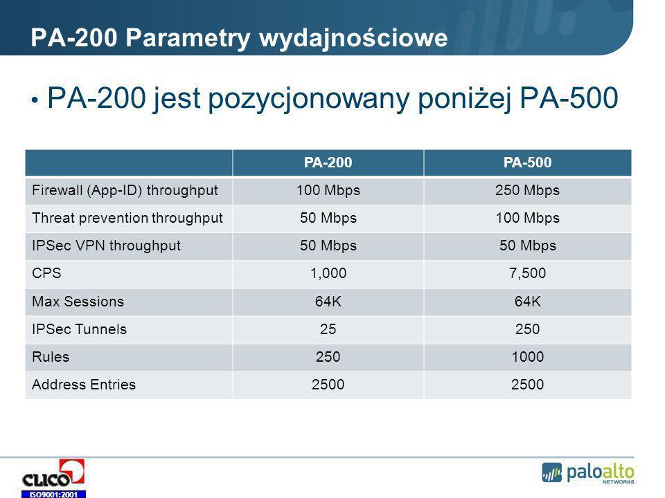 ISO9001:2001 PA-200 Parametry wydajnościowe PA-200 jest pozycjonowany poniżej PA-500 PA-200PA-500 Firewall (App-ID) throughput100 Mbps250 Mbps Threat prevention throughput50 Mbps100 Mbps IPSec VPN throughput50 Mbps CPS1,0007,500 Max Sessions64K IPSec Tunnels25250 Rules2501000 Address Entries2500