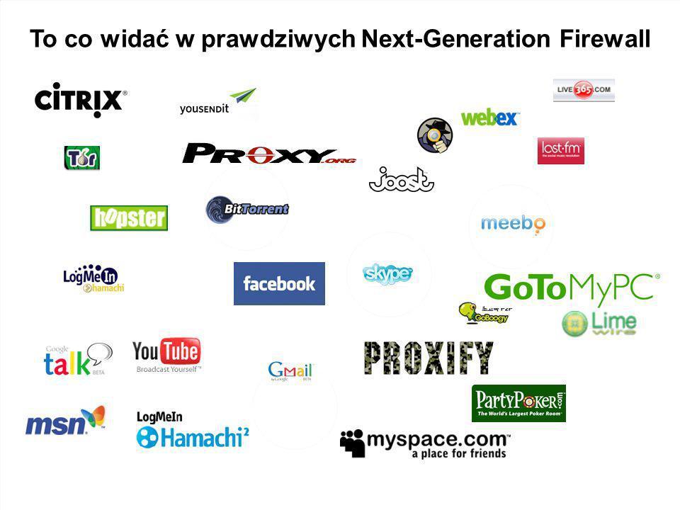 ISO9001:2001 Kontrola w Port-based Firewall Add-on