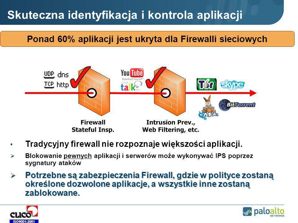 ISO9001:2001 Skuteczna identyfikacja i kontrola aplikacji Tradycyjny firewall nie rozpoznaje większości aplikacji.