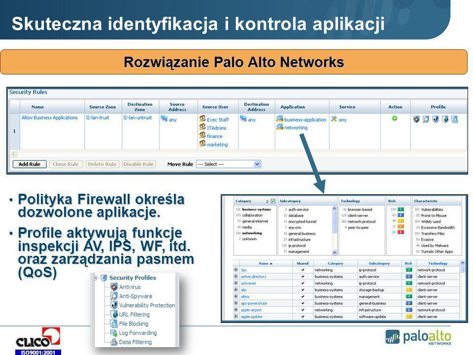 ISO9001:2001 App-ID: Identyfikacja aplikacji Identyfikacja ponad 1300 aplikacji, podzielonych na kategorie Identyfikacja ponad 1300 aplikacji, podzielonych na kategorie Definiowane własnych aplikacji Definiowane własnych aplikacji Rozpoznawanie aplikacji za pomocą sygnatur i heurystyki Rozpoznawanie aplikacji za pomocą sygnatur i heurystyki ~ 5 - 10 nowych aplikacji tygodniowo