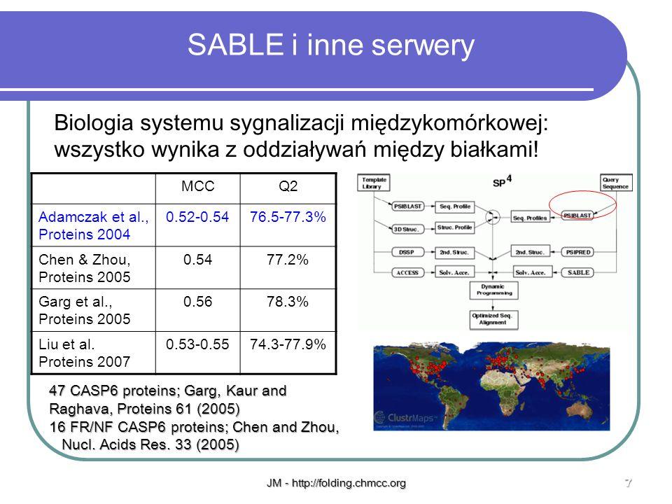 JM - http://folding.chmcc.org7 SABLE i inne serwery MCCQ2 Adamczak et al., Proteins 2004 0.52-0.5476.5-77.3% Chen & Zhou, Proteins 2005 0.5477.2% Garg