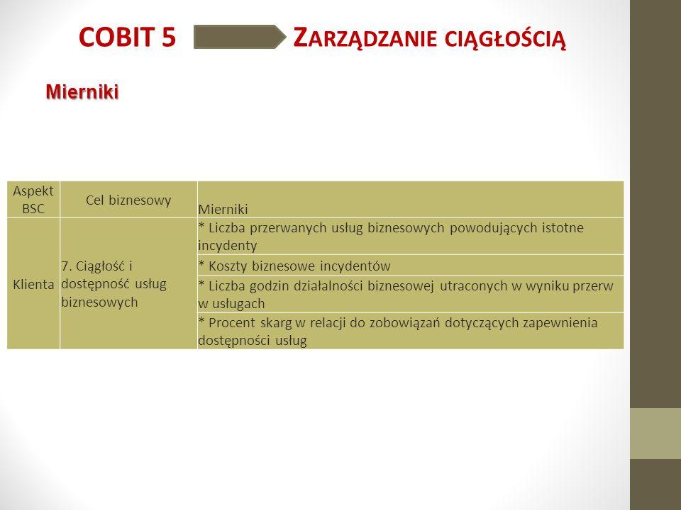 COBIT 5 Z ARZĄDZANIE CIĄGŁOŚCIĄ Mierniki Aspekt BSC Cel biznesowy Mierniki Klienta 7. Ciągłość i dostępność usług biznesowych * Liczba przerwanych usł