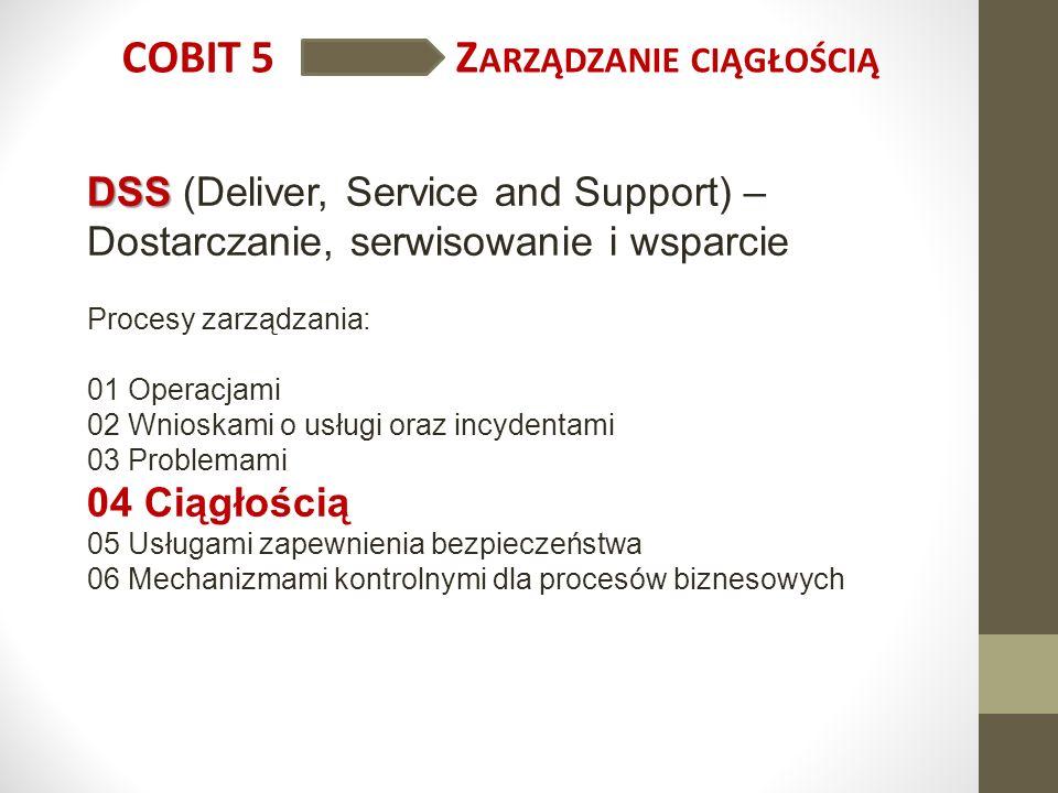 COBIT 5 Z ARZĄDZANIE CIĄGŁOŚCIĄ DSS DSS (Deliver, Service and Support) – Dostarczanie, serwisowanie i wsparcie Procesy zarządzania: 01 Operacjami 02 W