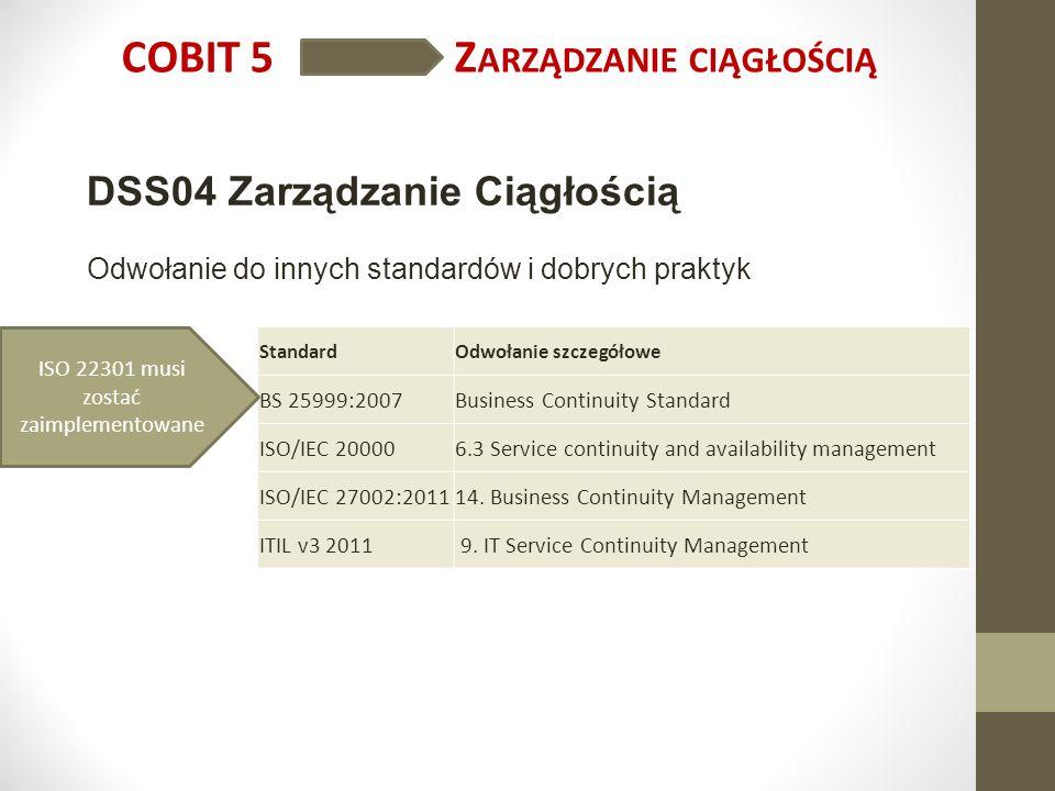 COBIT 5 Z ARZĄDZANIE CIĄGŁOŚCIĄ DSS04 Zarządzanie Ciągłością Odwołanie do innych standardów i dobrych praktyk StandardOdwołanie szczegółowe BS 25999:2