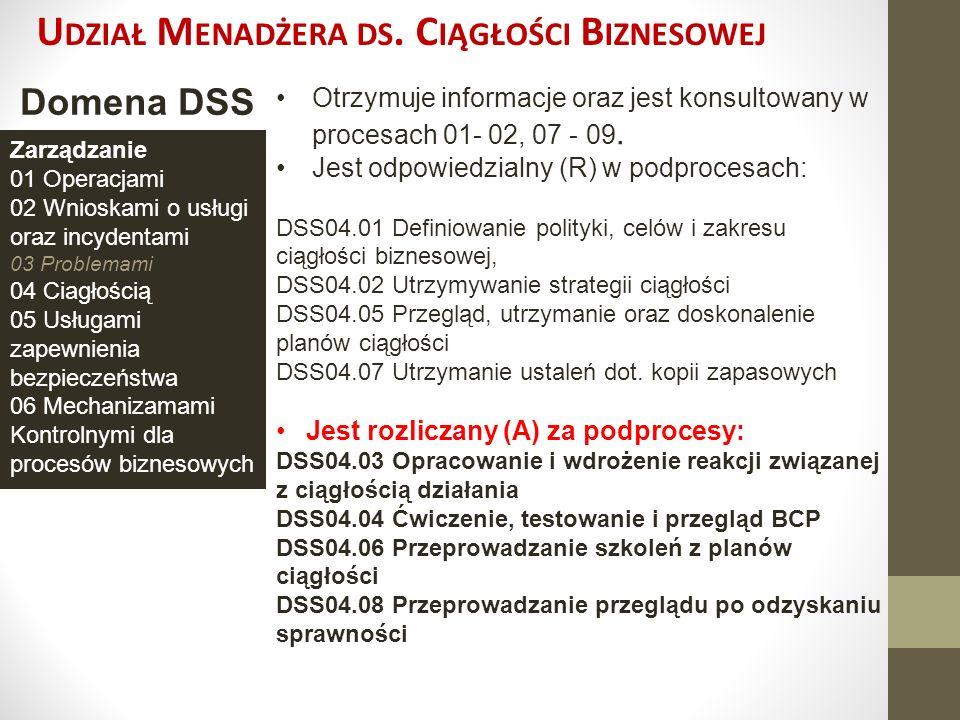 U DZIAŁ M ENADŻERA DS. C IĄGŁOŚCI B IZNESOWEJ Domena DSS Zarządzanie 01 Operacjami 02 Wnioskami o usługi oraz incydentami 03 Problemami 04 Ciagłością