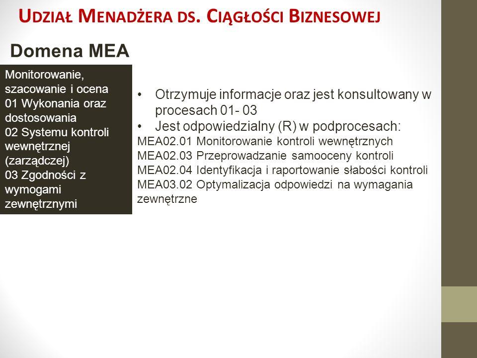 U DZIAŁ M ENADŻERA DS. C IĄGŁOŚCI B IZNESOWEJ Domena MEA Monitorowanie, szacowanie i ocena 01 Wykonania oraz dostosowania 02 Systemu kontroli wewnętrz