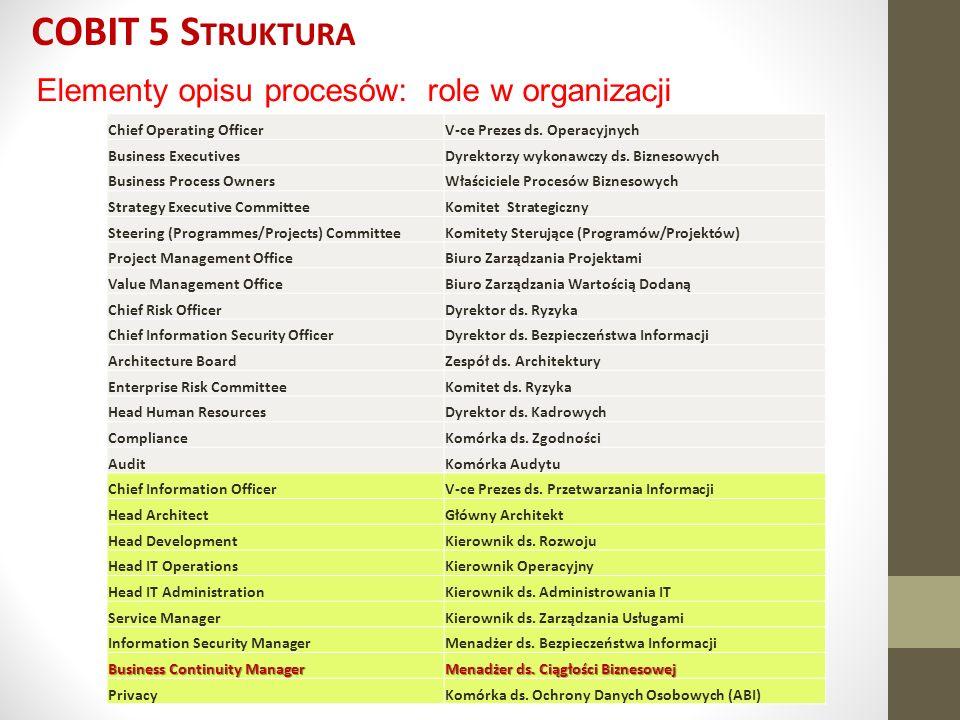 COBIT 5 S TRUKTURA Elementy opisu procesów: role w organizacji Chief Operating OfficerV-ce Prezes ds. Operacyjnych Business ExecutivesDyrektorzy wykon