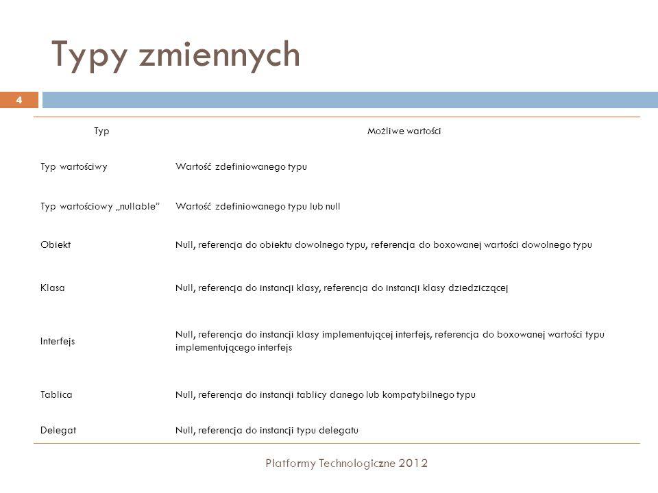 Typy zmiennych Platformy Technologiczne 2012 4 TypMożliwe wartości Typ wartościwyWartość zdefiniowanego typu Typ wartościowy nullableWartość zdefiniow