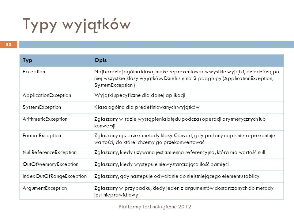 Typy wyjątków Platformy Technologiczne 2012 53 TypOpis ExceptionNajbardziej ogólna klasa, może reprezentować wszystkie wyjątki, dziedziczą po niej wsz