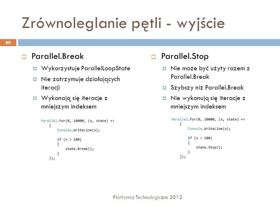 Zrównoleglanie pętli - wyjście Parallel.Break Wykorzystuje ParallelLoopState Nie zatrzymuje działających iteracji Wykonają się iteracje z mniejszym in