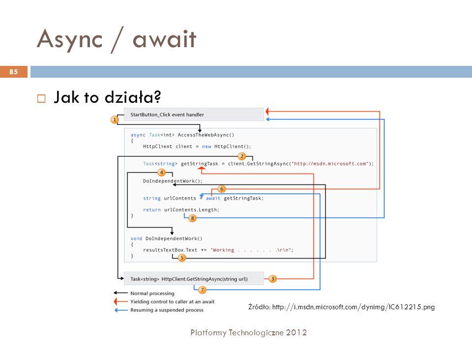 Async / await Platformy Technologiczne 2012 85 Jak to działa? Żródło: http://i.msdn.microsoft.com/dynimg/IC612215.png
