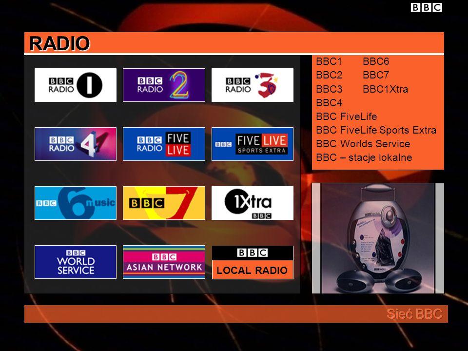 TELEWIZJA – BBC WORLD 1987 – BBC TV Europe 1991 – BBC World Service TV odbiór w ponad 200 krajach 58 redakcji narodowych ponad 250 korespondentów 24-godzinny program informacyjny - -cogodzinna aktualizacja newsów - -wejścia na żywo - -wywiady - -magazyny sportowe i dot.