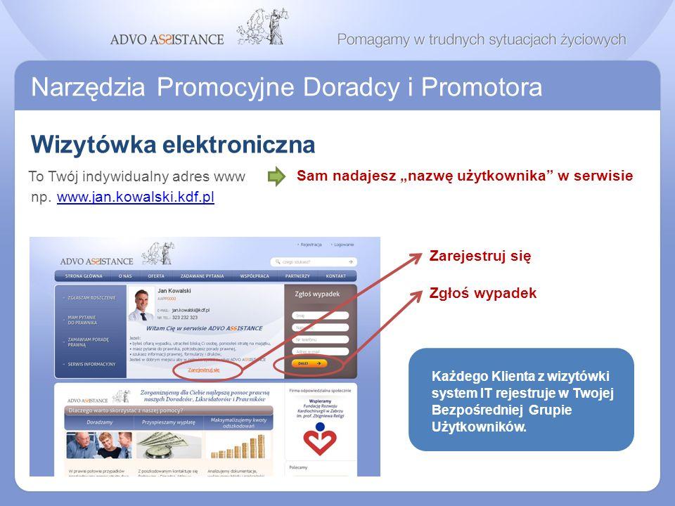 Zarejestruj się Narzędzia Promocyjne Doradcy i Promotora Wizytówka elektroniczna Każdego Klienta z wizytówki system IT rejestruje w Twojej Bezpośredni