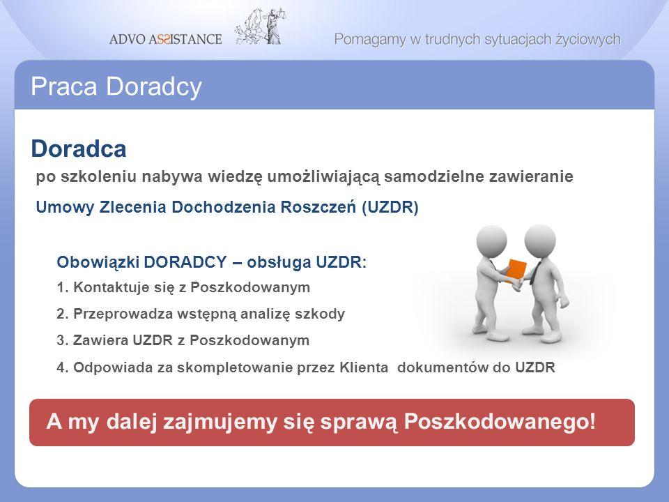 Praca Doradcy Doradca Obowiązki DORADCY – obsługa UZDR: 1. Kontaktuje się z Poszkodowanym 2. Przeprowadza wstępną analizę szkody 3. Zawiera UZDR z Pos