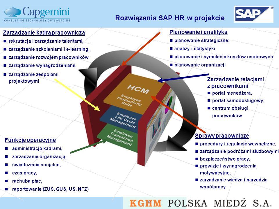 v5.0 10 Rozwiązania SAP HR w projekcie Sprawy pracownicze procedury i regulacje wewnętrzne, zarządzanie podróżami służbowymi, bezpieczeństwo pracy, prowizje i wynagrodzenia motywacyjne, zarządzanie wiedzą i narzędzia współpracy Zarządzanie relacjami z pracownikami portal menedżera, portal samoobsługowy, centrum obsługi pracowników Planowanie i analityka planowanie strategiczne, analizy i statystyki, planowanie i symulacja kosztów osobowych, planowanie organizacji Zarządzanie kadrą pracowniczą rekrutacja i zarządzanie talentami, zarządzanie szkoleniami i e-learning, zarządzanie rozwojem pracowników, zarządzanie wynagrodzeniami, zarządzanie zespołami projektowymi Funkcje operacyjne administracja kadrami, zarządzanie organizacją, świadczenia socjalne, czas pracy, rachuba płac, raportowanie (ZUS, GUS, US, NFZ)
