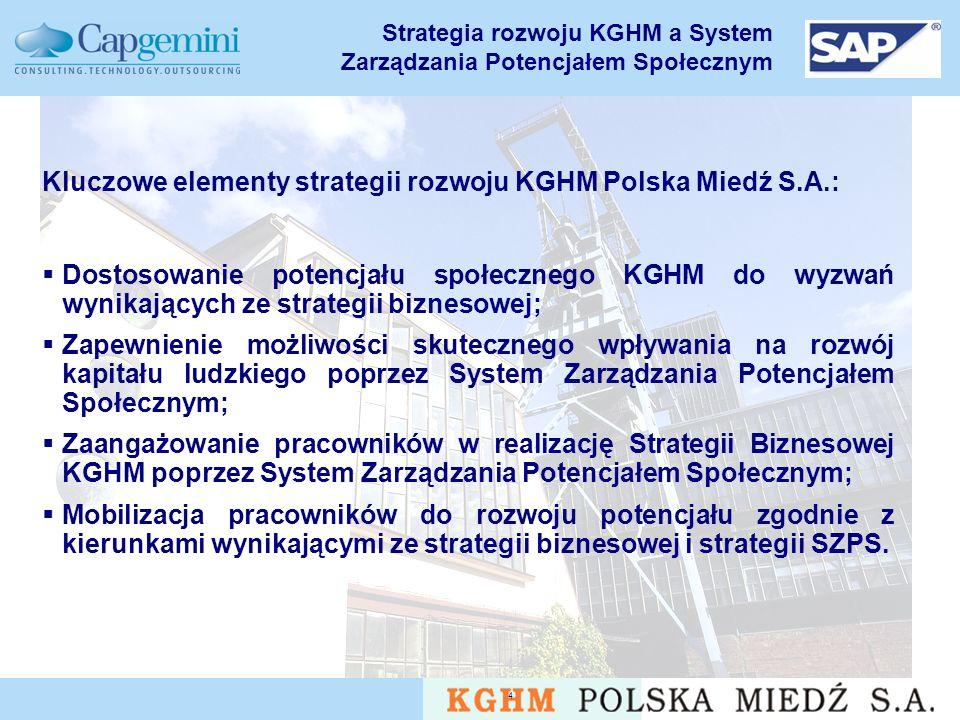 v5.0 4 Strategia rozwoju KGHM a System Zarządzania Potencjałem Społecznym Kluczowe elementy strategii rozwoju KGHM Polska Miedź S.A.: Dostosowanie potencjału społecznego KGHM do wyzwań wynikających ze strategii biznesowej; Zapewnienie możliwości skutecznego wpływania na rozwój kapitału ludzkiego poprzez System Zarządzania Potencjałem Społecznym; Zaangażowanie pracowników w realizację Strategii Biznesowej KGHM poprzez System Zarządzania Potencjałem Społecznym; Mobilizacja pracowników do rozwoju potencjału zgodnie z kierunkami wynikającymi ze strategii biznesowej i strategii SZPS.