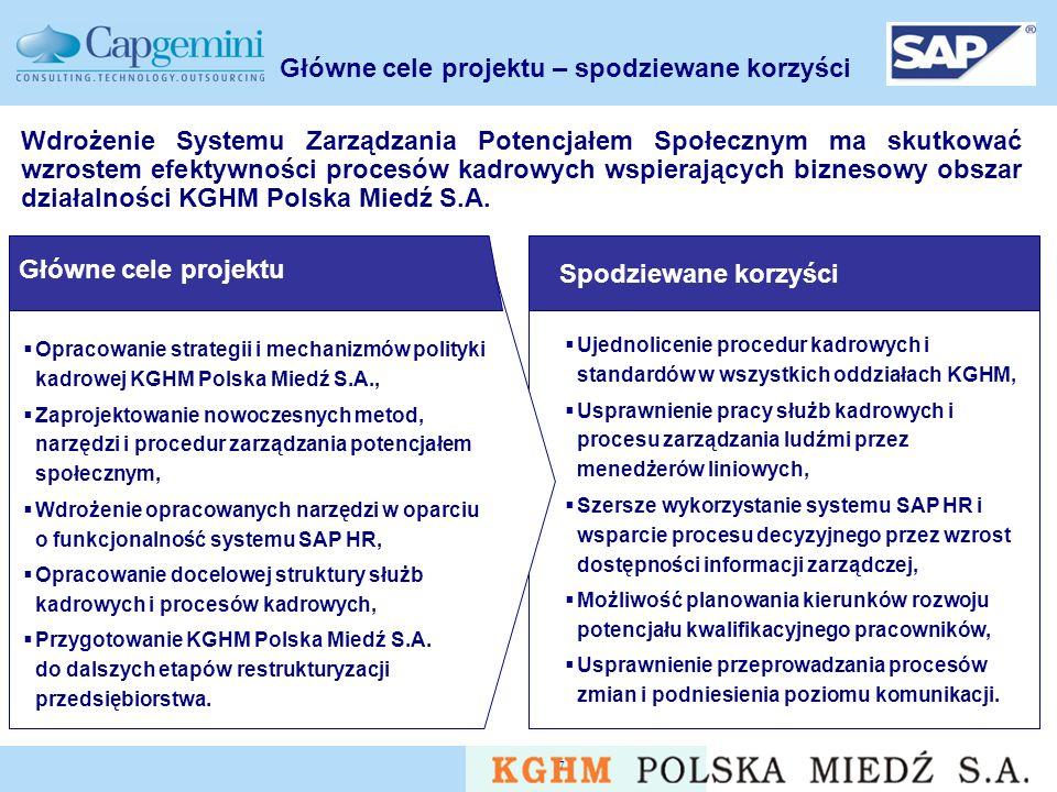 v5.0 7 Wdrożenie Systemu Zarządzania Potencjałem Społecznym ma skutkować wzrostem efektywności procesów kadrowych wspierających biznesowy obszar działalności KGHM Polska Miedź S.A.