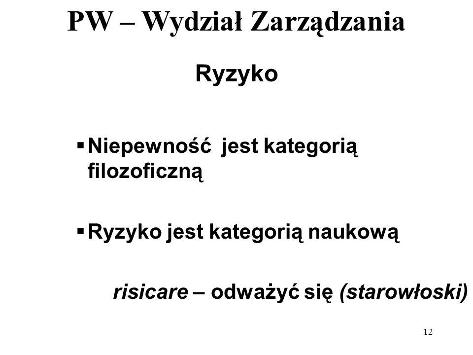 PW – Wydział Zarządzania 12 Ryzyko Niepewność jest kategorią filozoficzną Ryzyko jest kategorią naukową risicare – odważyć się (starowłoski)