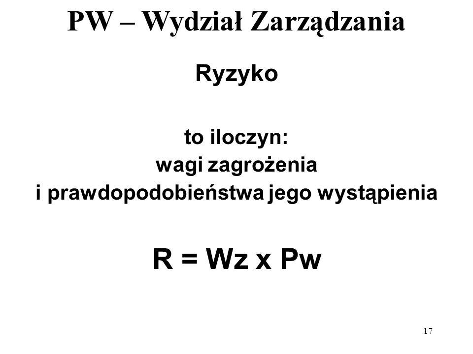 PW – Wydział Zarządzania 17 Ryzyko to iloczyn: wagi zagrożenia i prawdopodobieństwa jego wystąpienia R = Wz x Pw