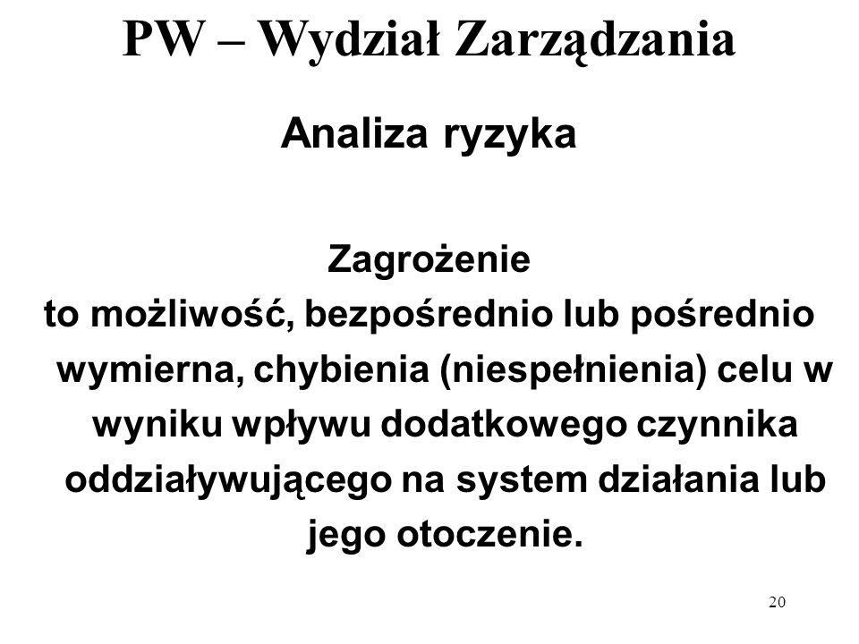 PW – Wydział Zarządzania 20 Analiza ryzyka Zagrożenie to możliwość, bezpośrednio lub pośrednio wymierna, chybienia (niespełnienia) celu w wyniku wpływ