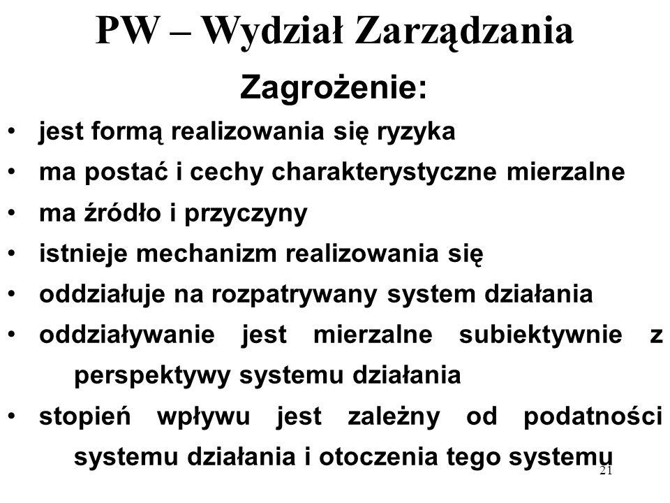 PW – Wydział Zarządzania 21 Zagrożenie: jest formą realizowania się ryzyka ma postać i cechy charakterystyczne mierzalne ma źródło i przyczyny istniej