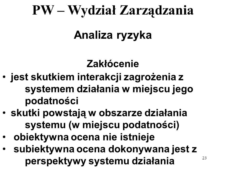 PW – Wydział Zarządzania 23 Analiza ryzyka Zakłócenie jest skutkiem interakcji zagrożenia z systemem działania w miejscu jego podatności skutki powsta