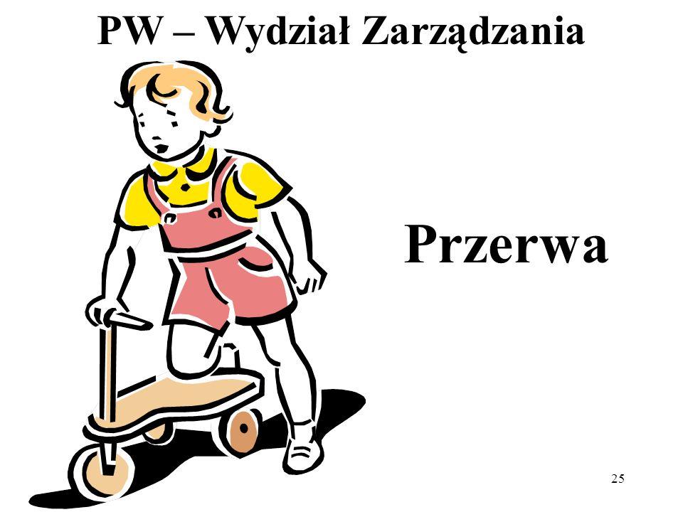 PW – Wydział Zarządzania 25 Przerwa