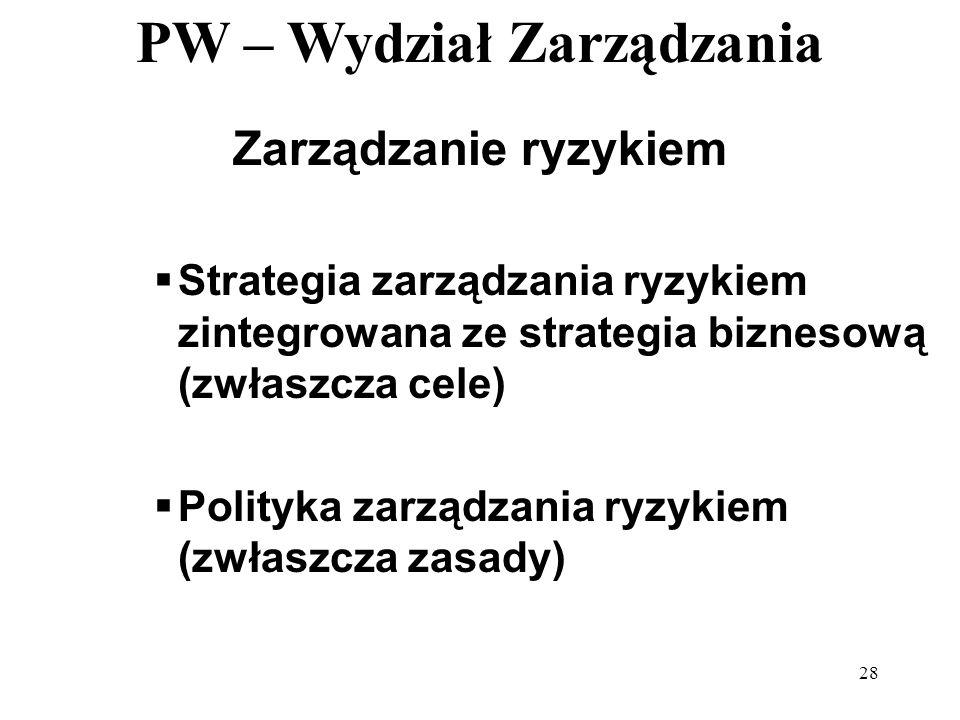 PW – Wydział Zarządzania 28 Zarządzanie ryzykiem Strategia zarządzania ryzykiem zintegrowana ze strategia biznesową (zwłaszcza cele) Polityka zarządza