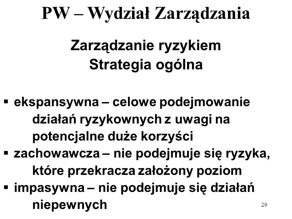 PW – Wydział Zarządzania 29 Zarządzanie ryzykiem Strategia ogólna ekspansywna – celowe podejmowanie działań ryzykownych z uwagi na potencjalne duże ko