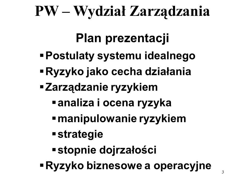 PW – Wydział Zarządzania 3 Plan prezentacji Postulaty systemu idealnego Ryzyko jako cecha działania Zarządzanie ryzykiem analiza i ocena ryzyka manipu