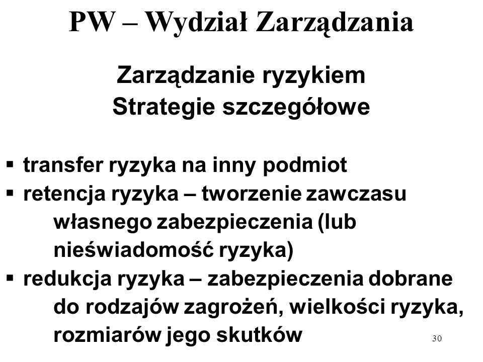 PW – Wydział Zarządzania 30 Zarządzanie ryzykiem Strategie szczegółowe transfer ryzyka na inny podmiot retencja ryzyka – tworzenie zawczasu własnego z