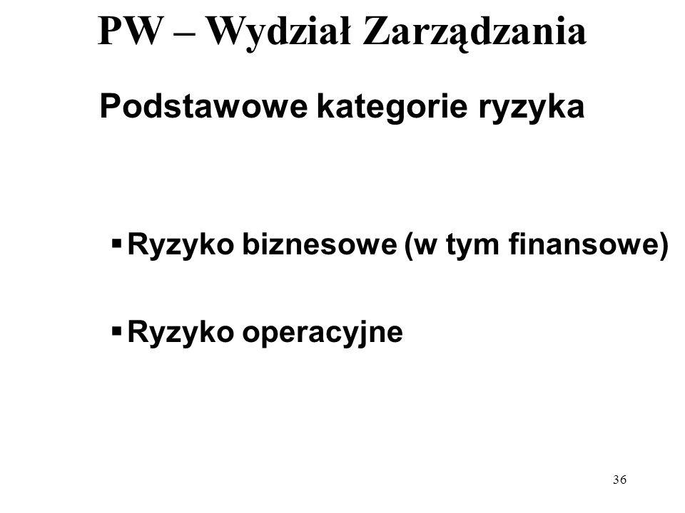 PW – Wydział Zarządzania 36 Podstawowe kategorie ryzyka Ryzyko biznesowe (w tym finansowe) Ryzyko operacyjne