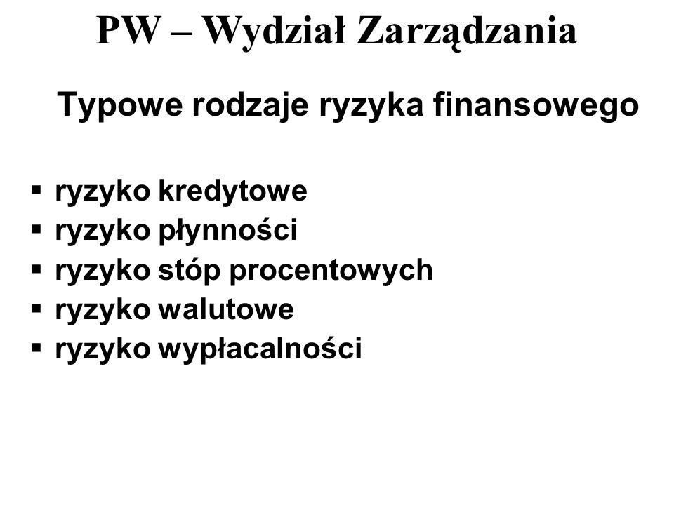 PW – Wydział Zarządzania 39 Typowe rodzaje ryzyka finansowego ryzyko kredytowe ryzyko płynności ryzyko stóp procentowych ryzyko walutowe ryzyko wypłac